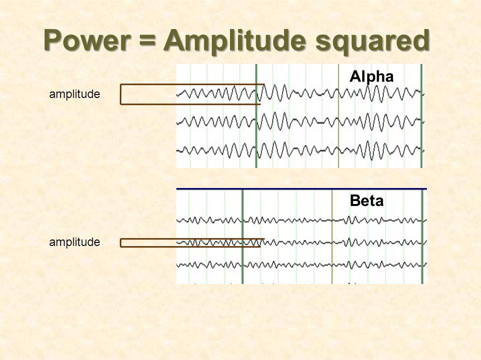 Power = Amplitude squared