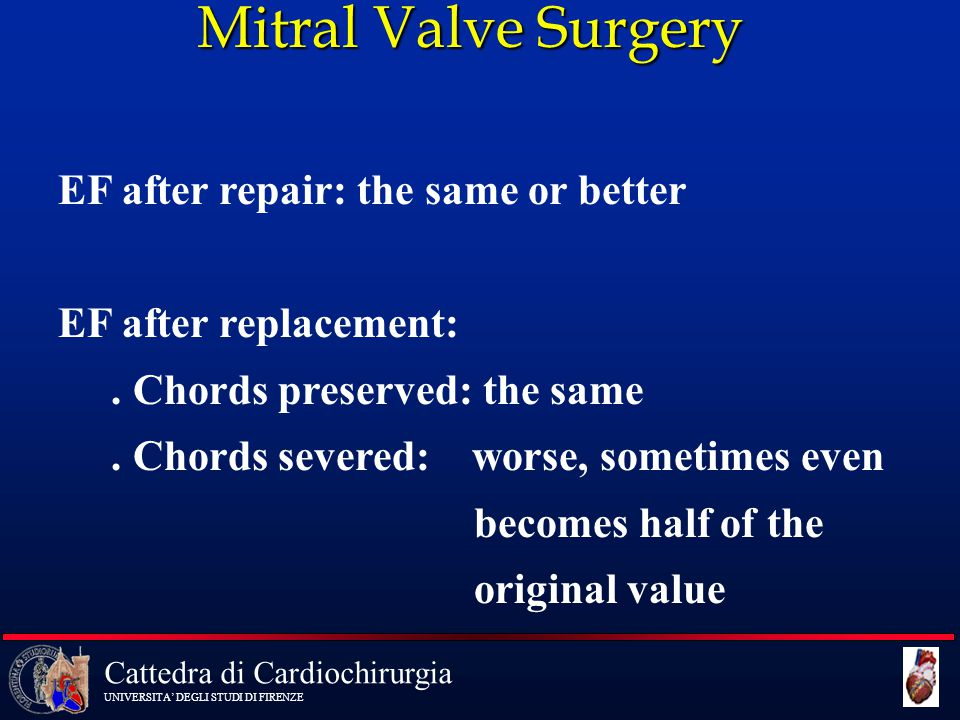 Mitral Valve Surgery EF after repair: the same or better