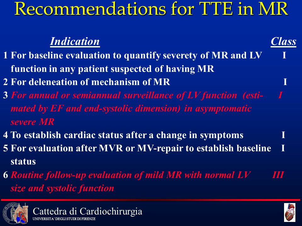 Recommendations for TTE in MR