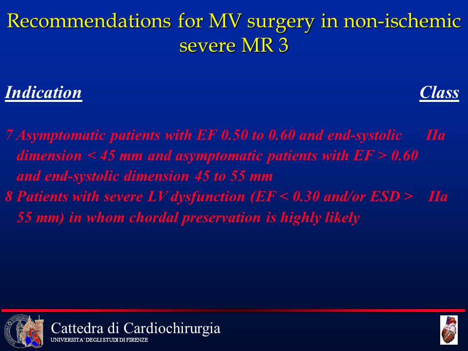 Recommendations for MV surgery in non-ischemic severe MR 3