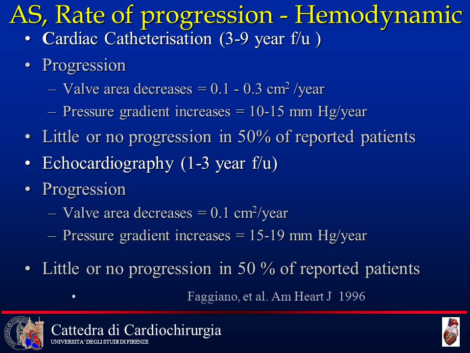 AS, Rate of progression - Hemodynamic