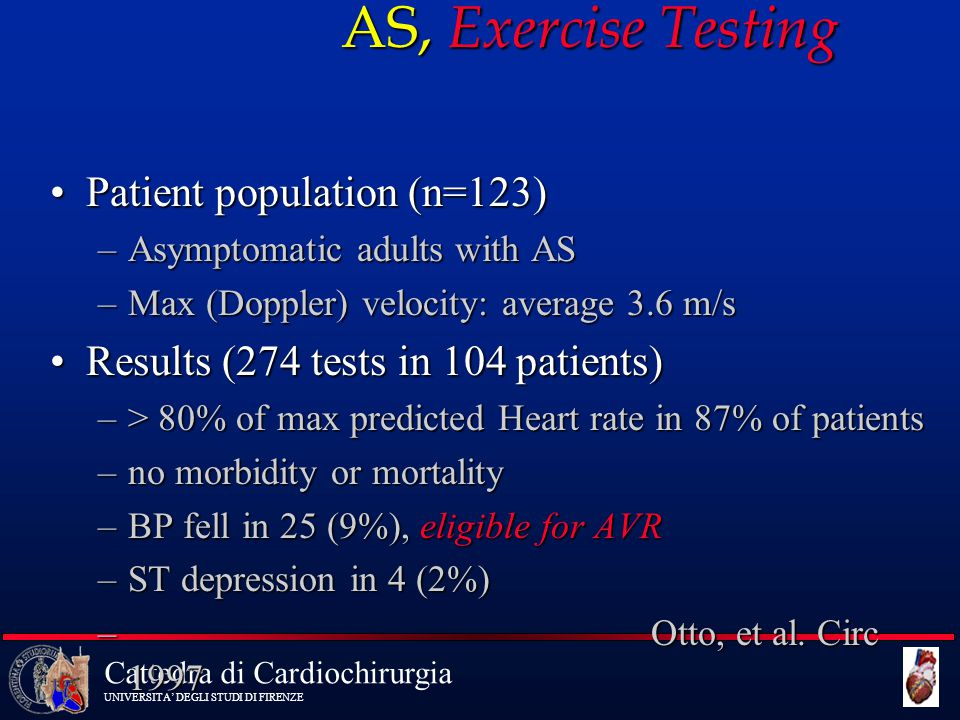 AS, Exercise Testing Patient population (n=123)