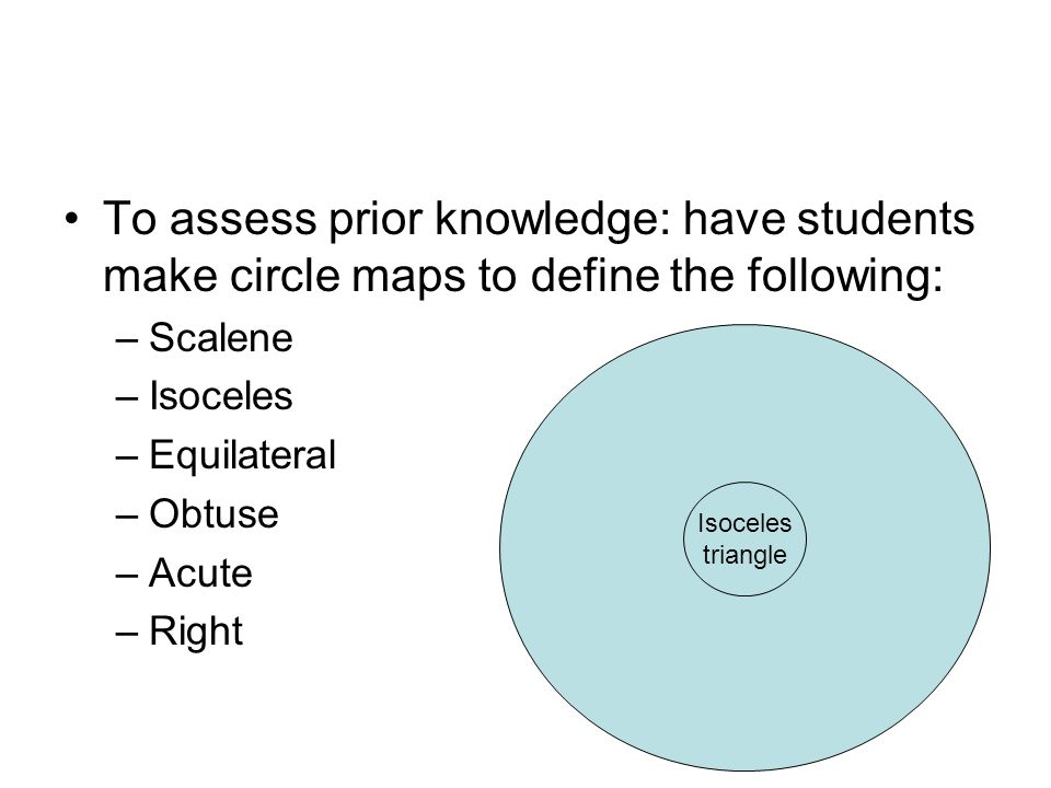 To assess prior knowledge: have students make circle maps to define the following: