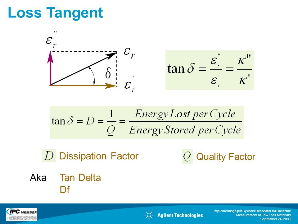 Loss Tangent Dissipation Factor Aka Tan Delta Df Quality Factor