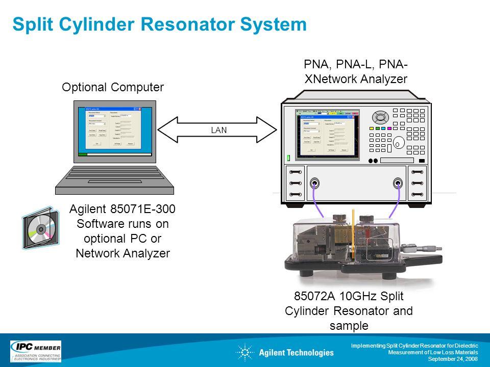 Split Cylinder Resonator System