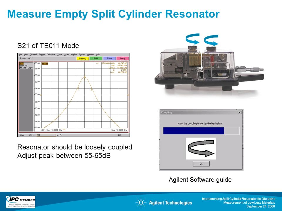 Measure Empty Split Cylinder Resonator