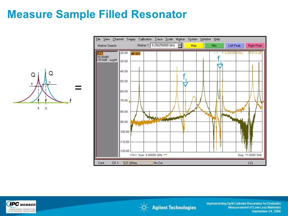 Measure Sample Filled Resonator