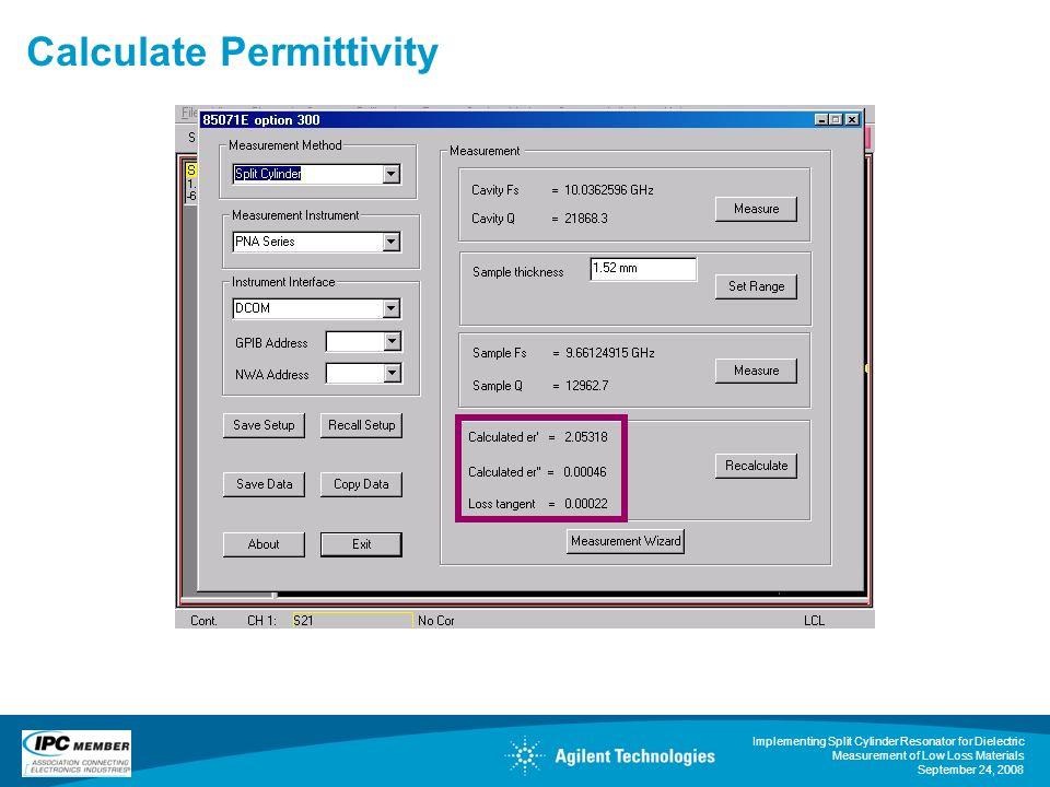 Calculate Permittivity