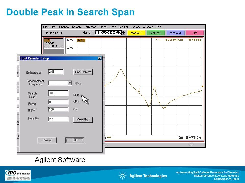 Double Peak in Search Span