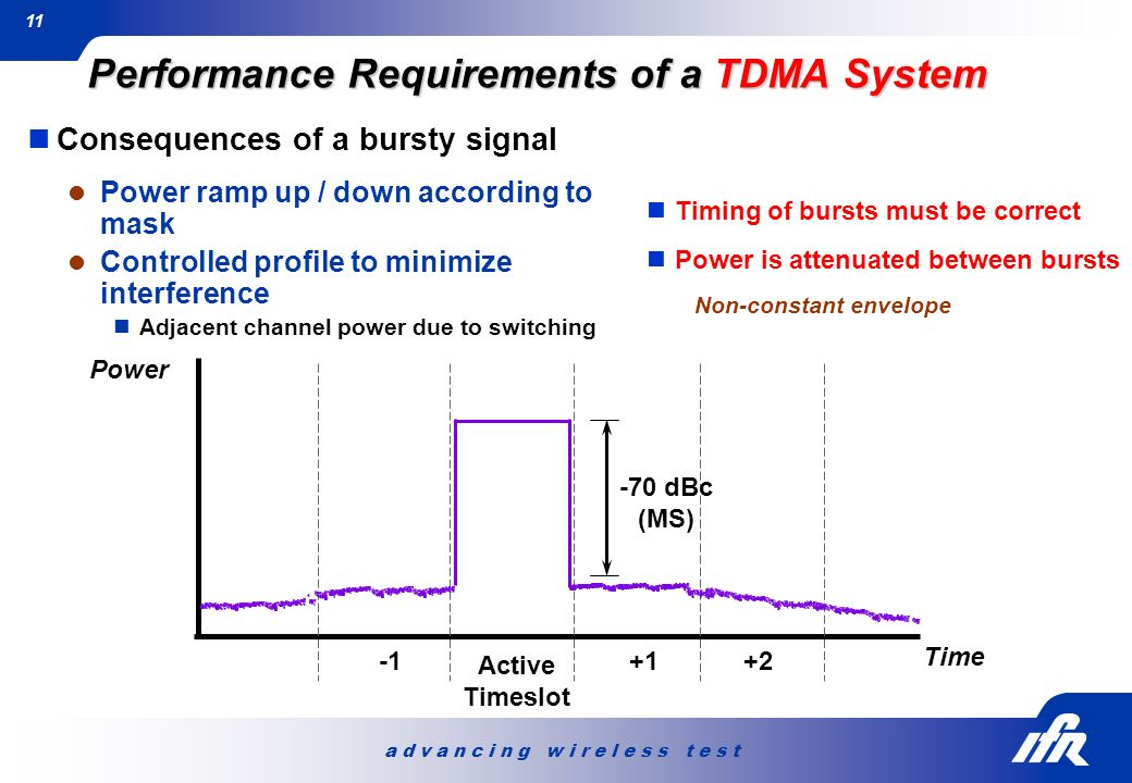 Performance Requirements of a TDMA System