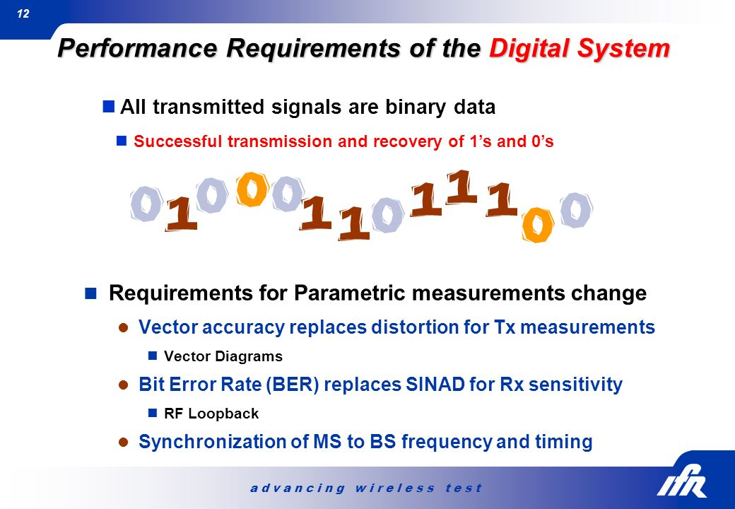 Performance Requirements of the Digital System