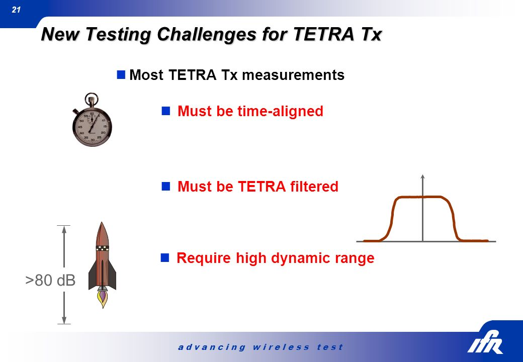 New Testing Challenges for TETRA Tx