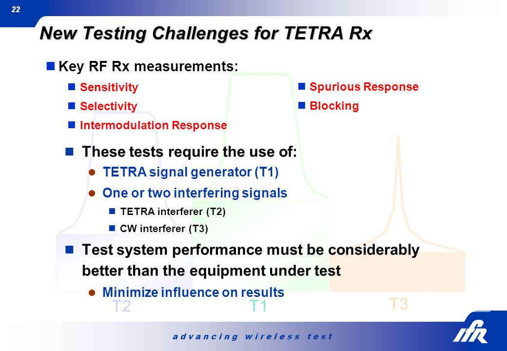 New Testing Challenges for TETRA Rx