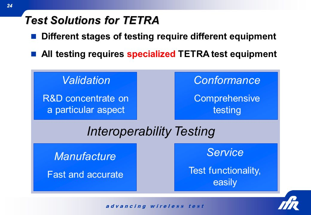 Test Solutions for TETRA