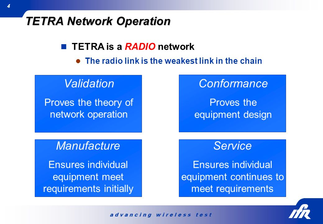 TETRA Network Operation