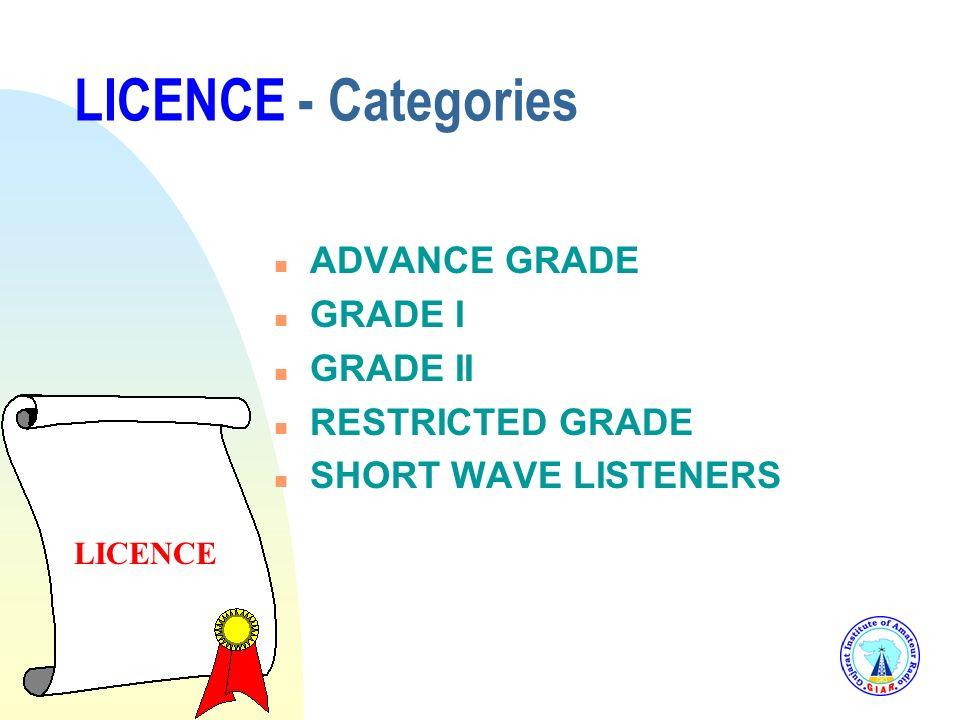 LICENCE - Categories ADVANCE GRADE GRADE I GRADE II RESTRICTED GRADE