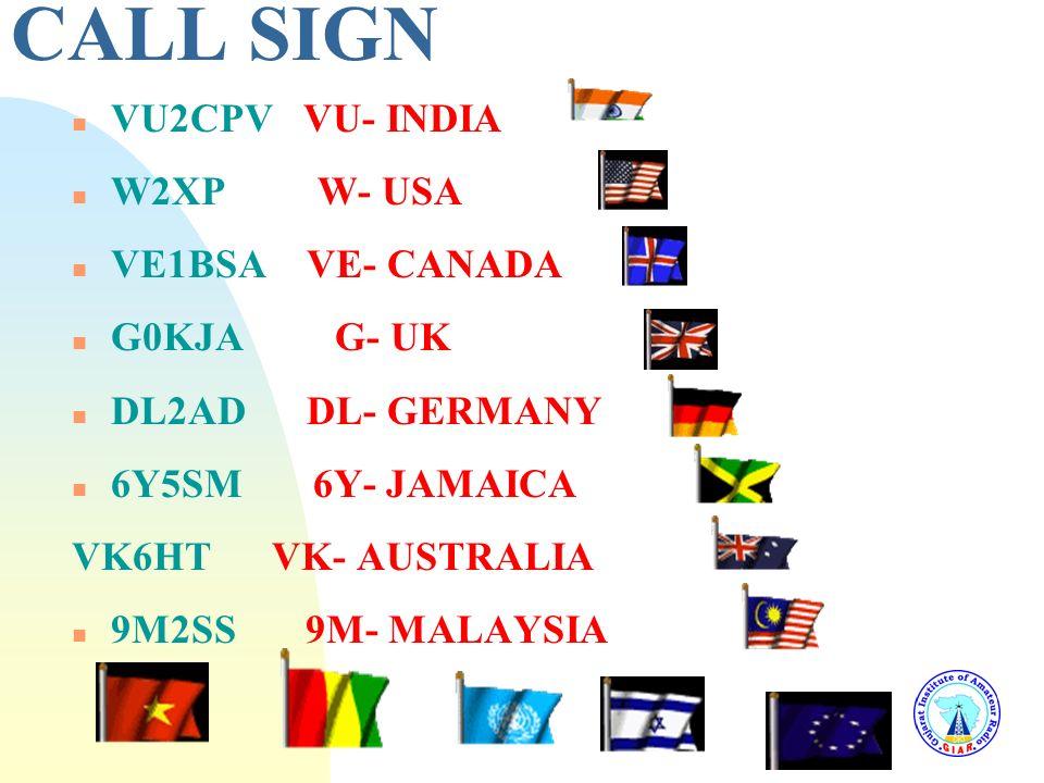 CALL SIGN VU2CPV VU- INDIA W2XP W- USA VE1BSA VE- CANADA G0KJA G- UK