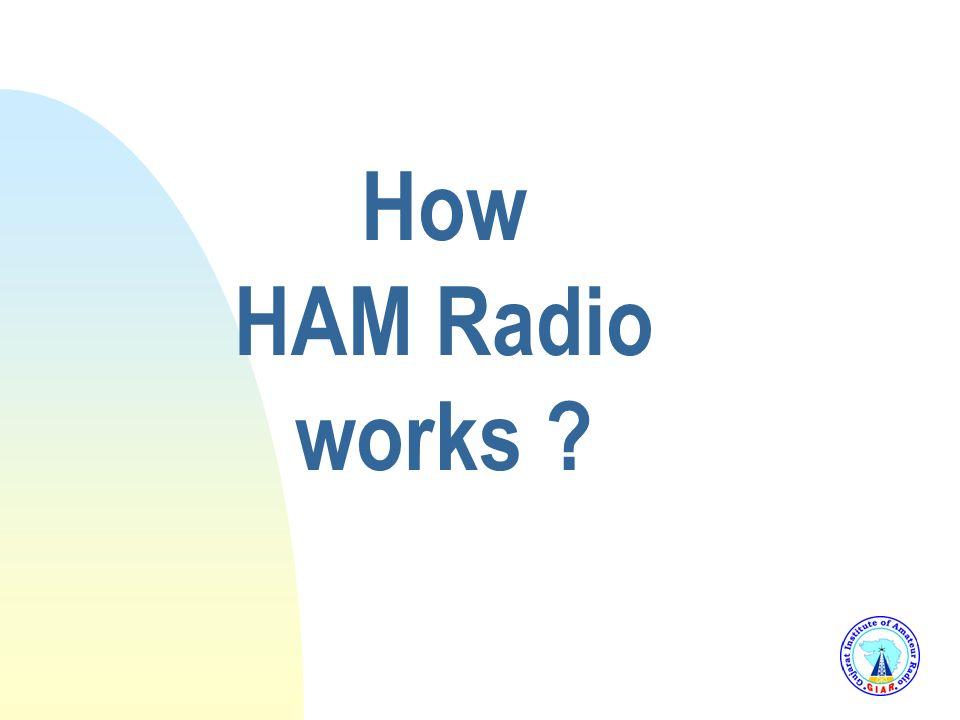 3/25/2017 How HAM Radio works
