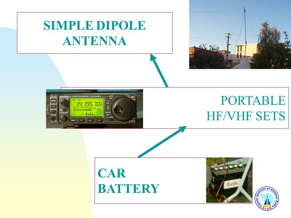 3/25/2017 SIMPLE DIPOLE ANTENNA PORTABLE HF/VHF SETS CAR BATTERY