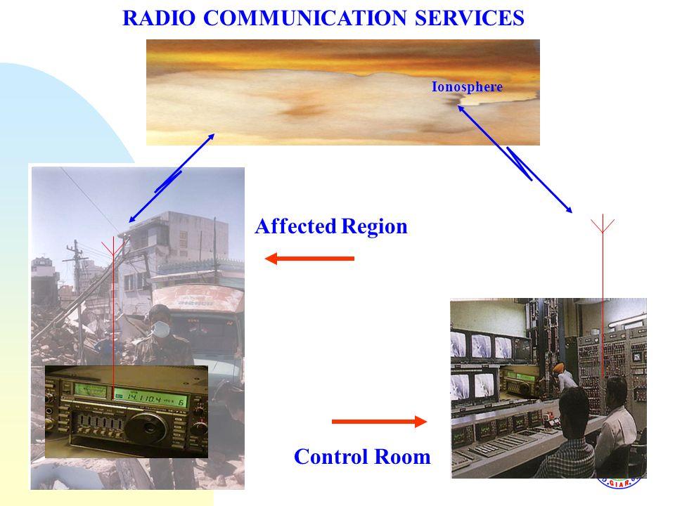 RADIO COMMUNICATION SERVICES