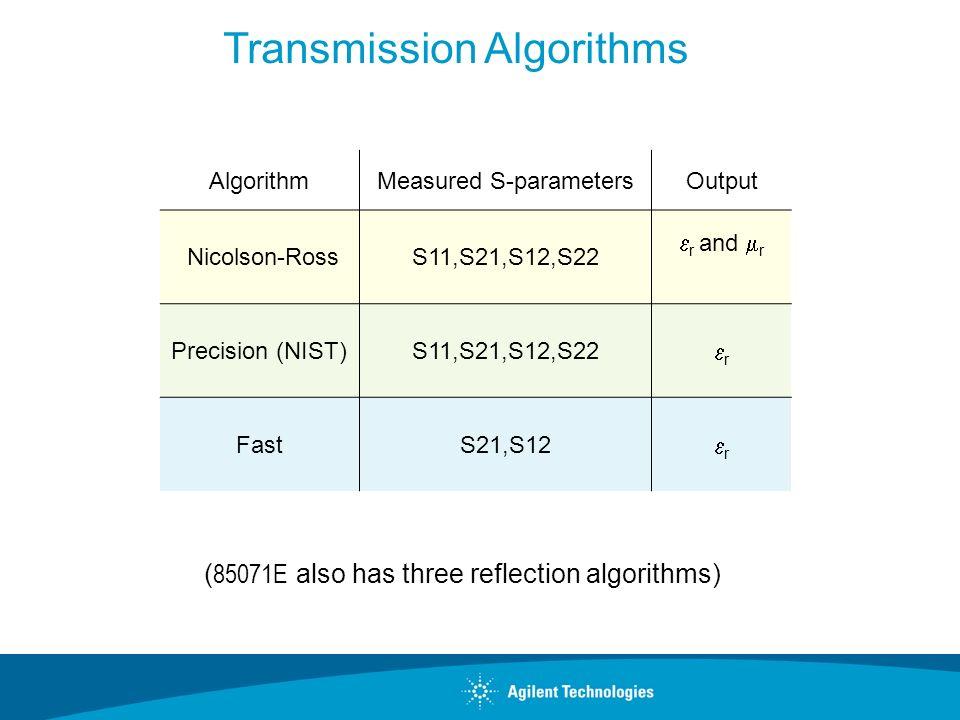 Transmission Algorithms