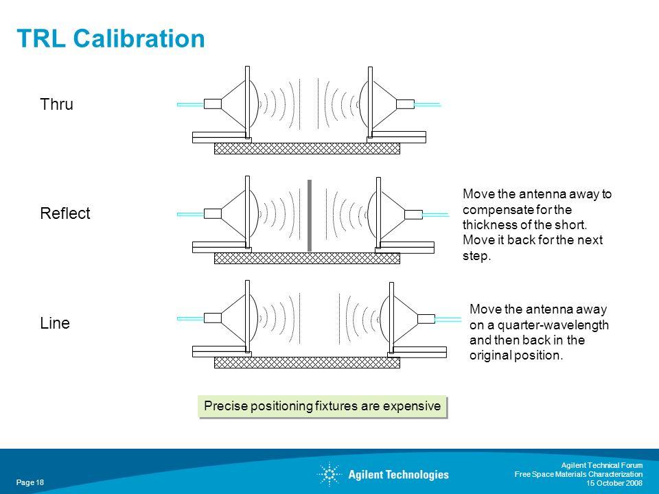 TRL Calibration Thru Reflect Line