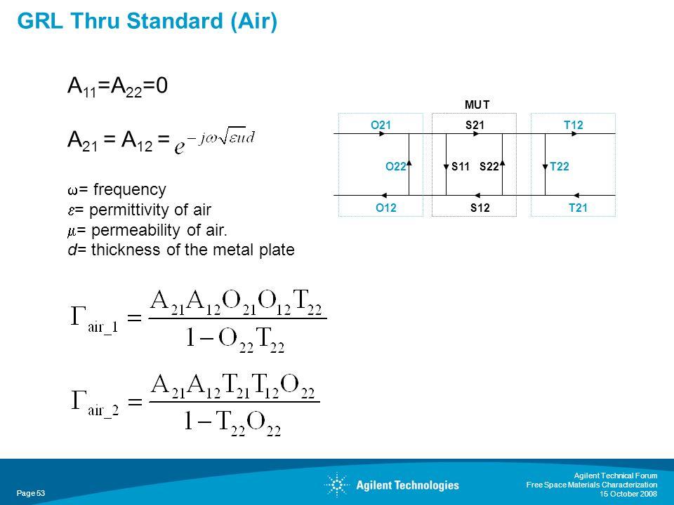 GRL Thru Standard (Air)
