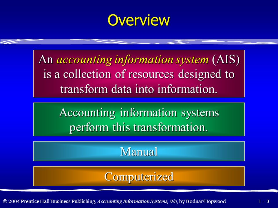Overview An accounting information system (AIS)