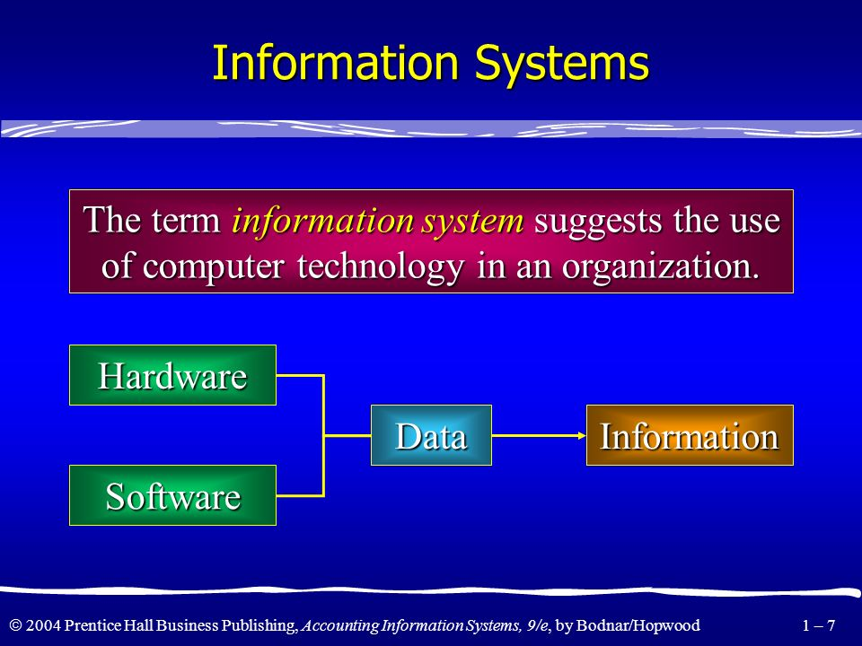 Information Systems The term information system suggests the use