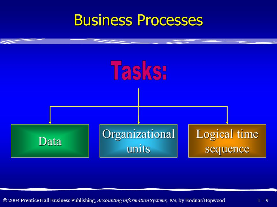 Business Processes Tasks: Data Organizational units Logical time