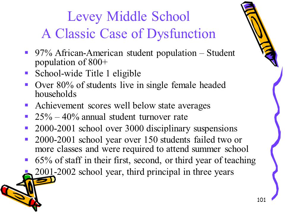 Levey Middle School A Classic Case of Dysfunction