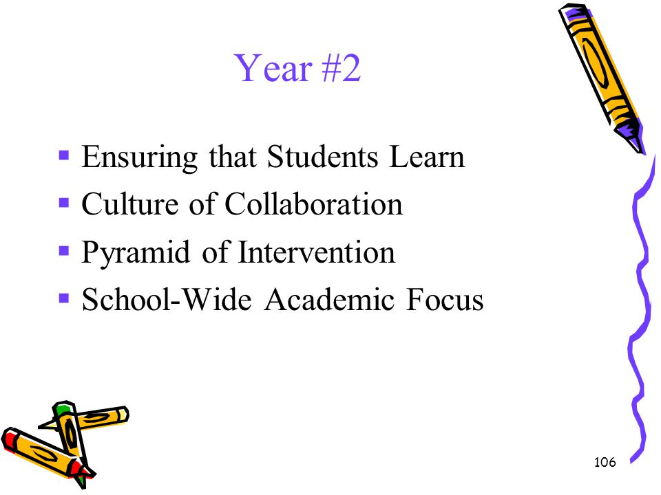 Year #2 Ensuring that Students Learn Culture of Collaboration