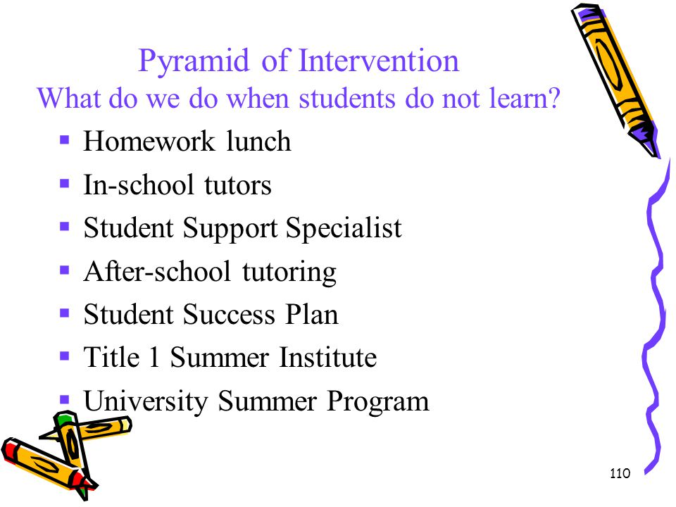 Pyramid of Intervention What do we do when students do not learn
