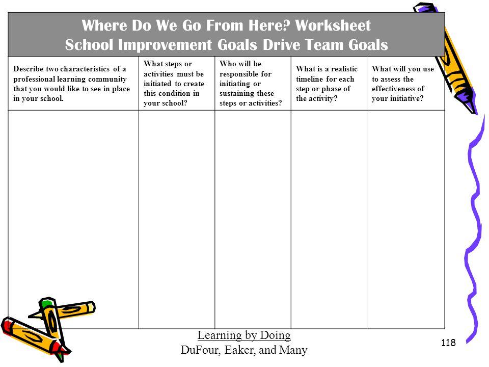 Where Do We Go From Here Worksheet