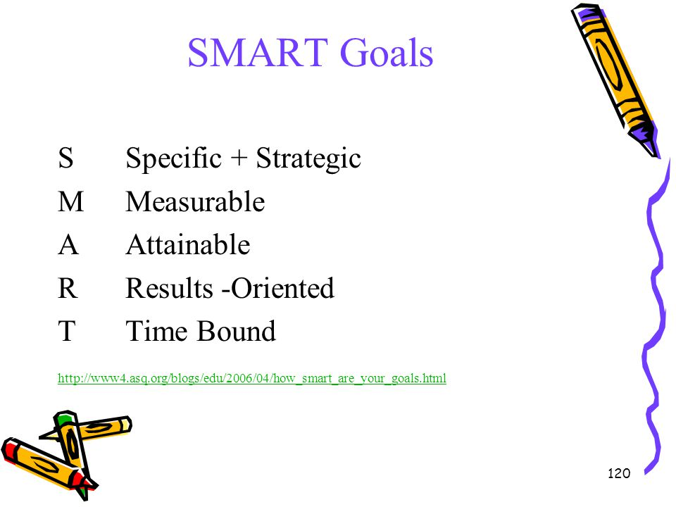 SMART Goals S Specific + Strategic M Measurable A Attainable