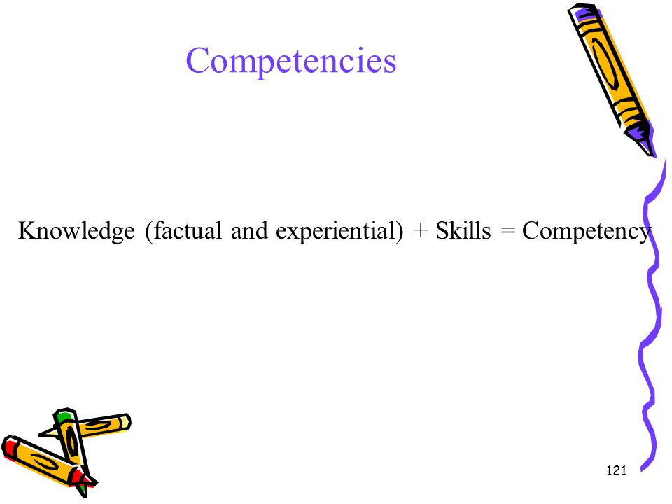 Competencies Knowledge (factual and experiential) + Skills = Competency