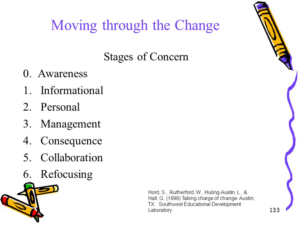 Moving through the Change