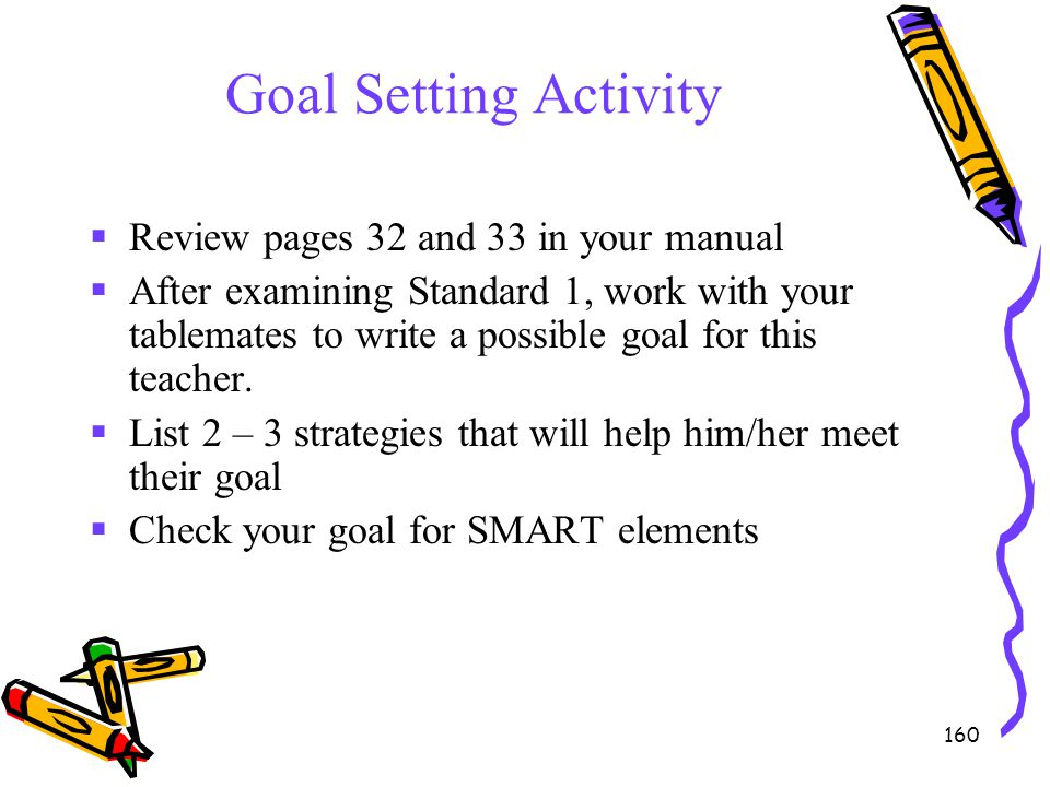 Goal Setting Activity Review pages 32 and 33 in your manual