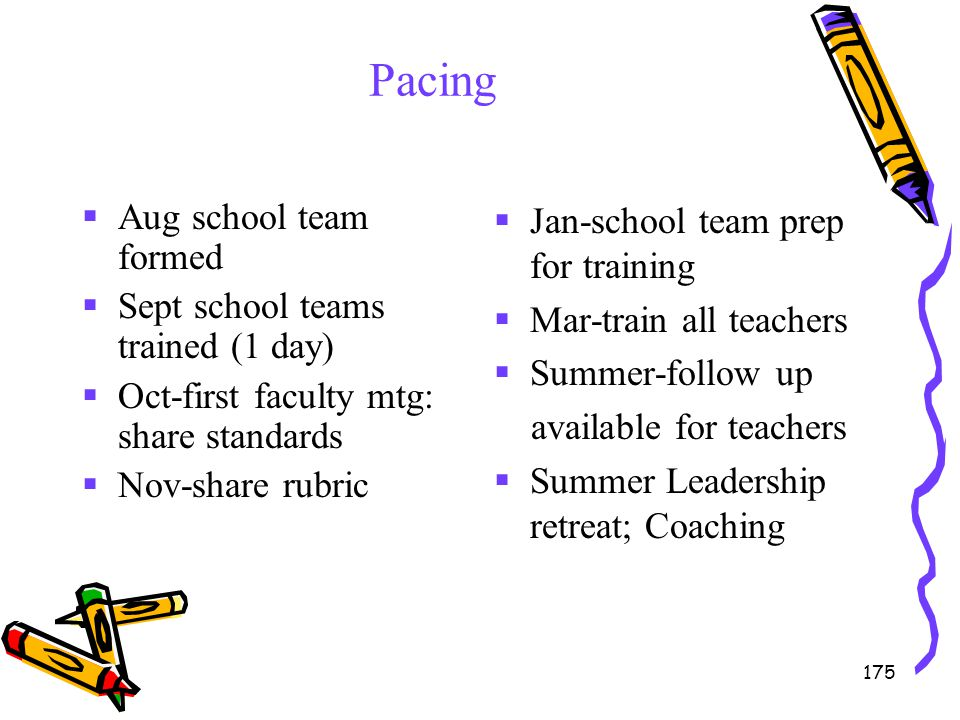 Pacing Aug school team formed Sept school teams trained (1 day)
