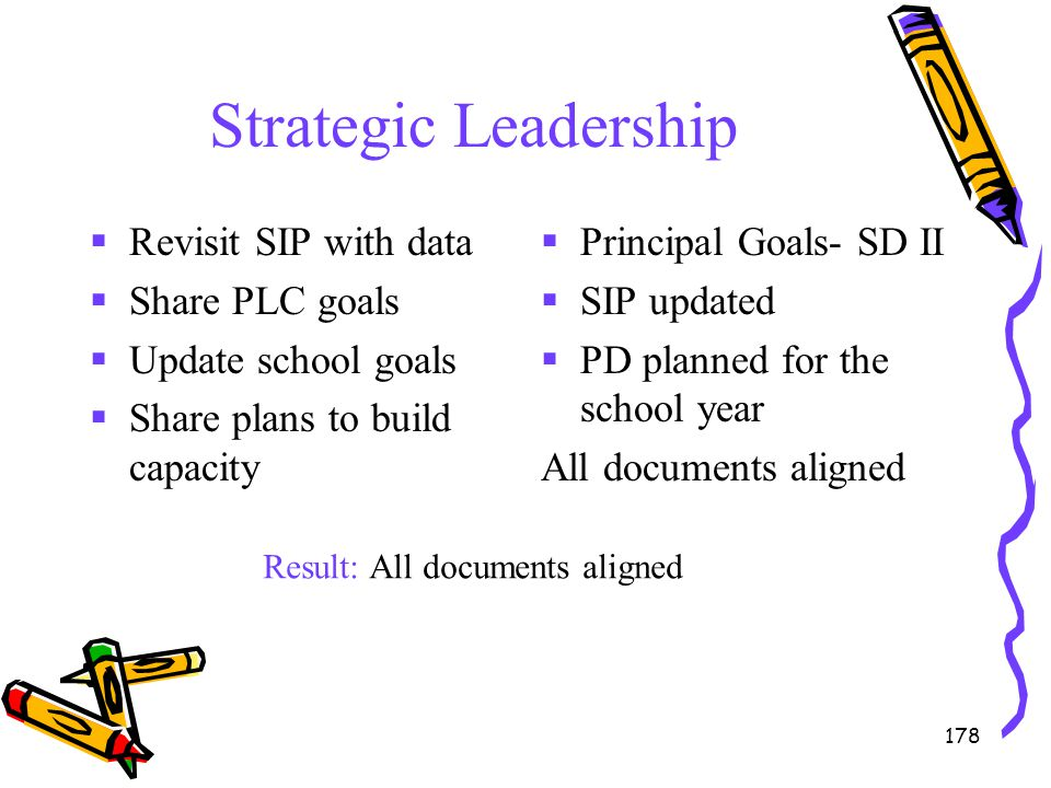 Strategic Leadership Revisit SIP with data Share PLC goals