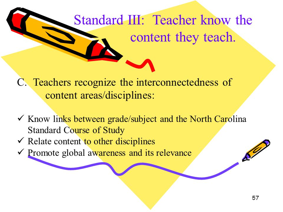 Standard III: Teacher know the content they teach.