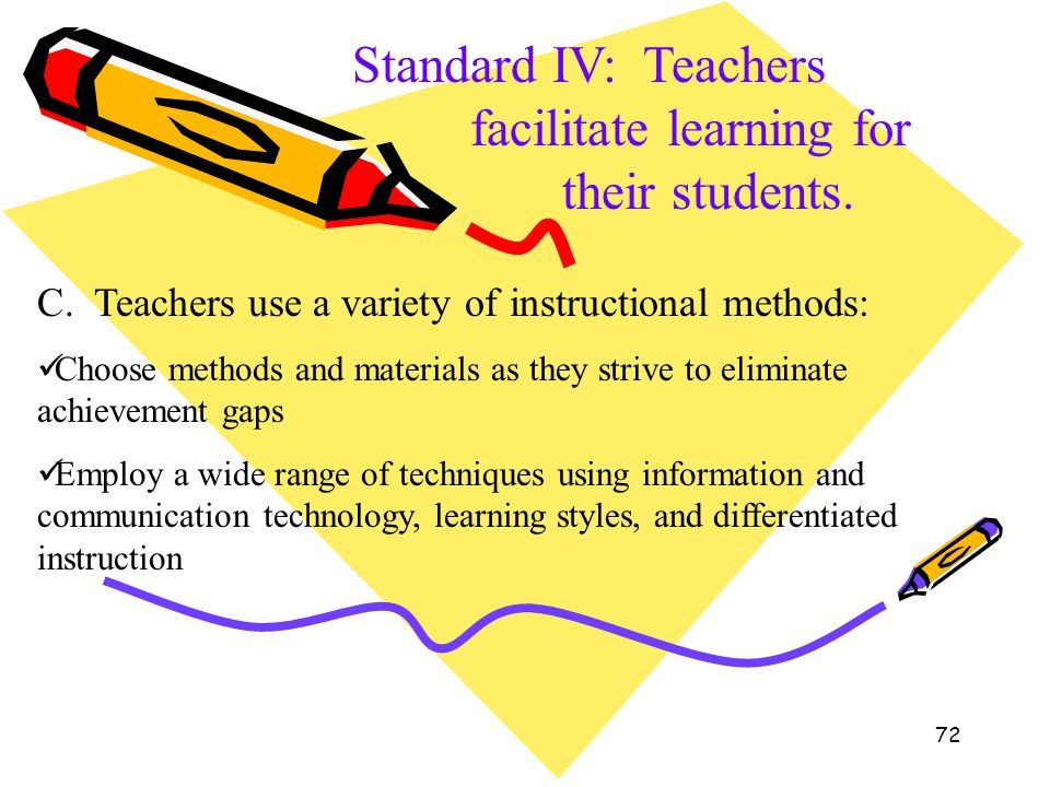 Standard IV: Teachers facilitate learning for their students.