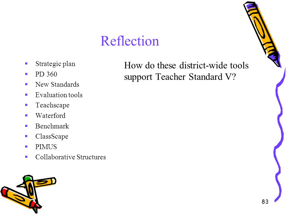Reflection Strategic plan. PD 360. New Standards. Evaluation tools. Teachscape. Waterford. Benchmark.