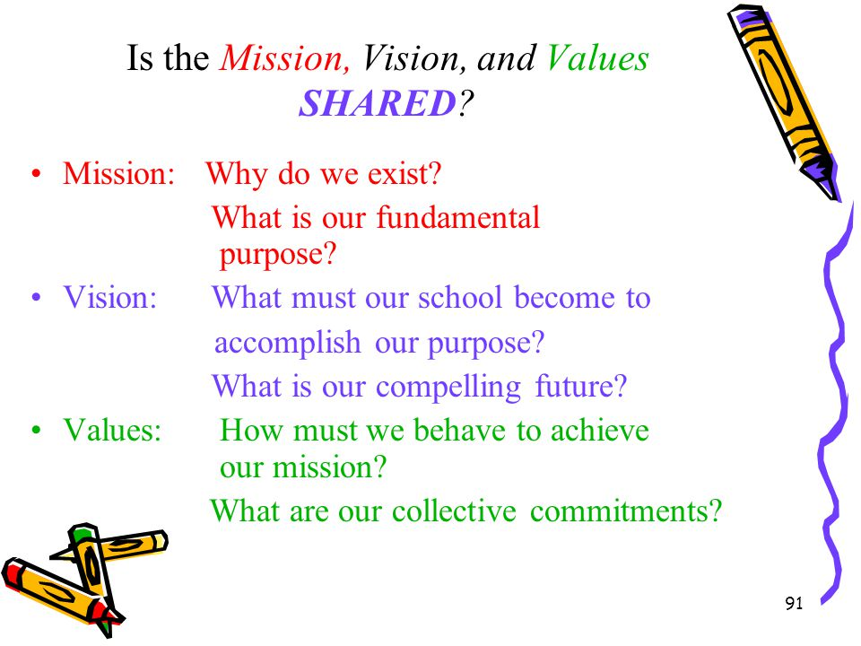 Is the Mission, Vision, and Values SHARED
