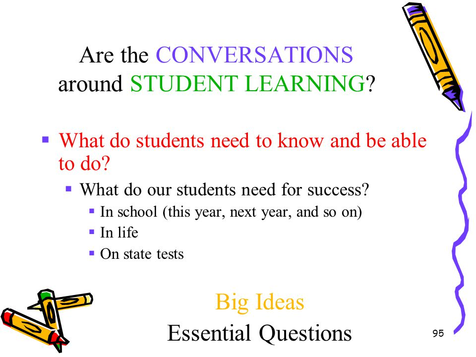 Are the CONVERSATIONS around STUDENT LEARNING