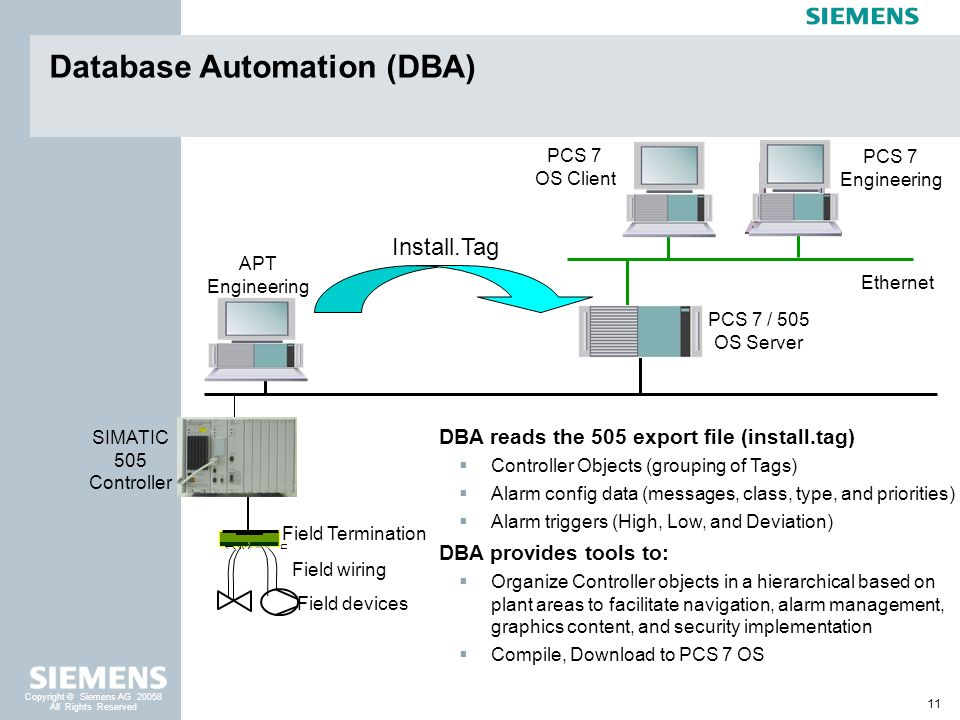 Database Automation (DBA)