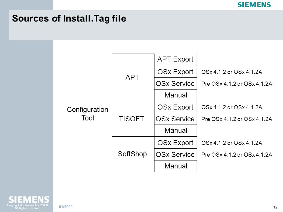 Sources of Install.Tag file