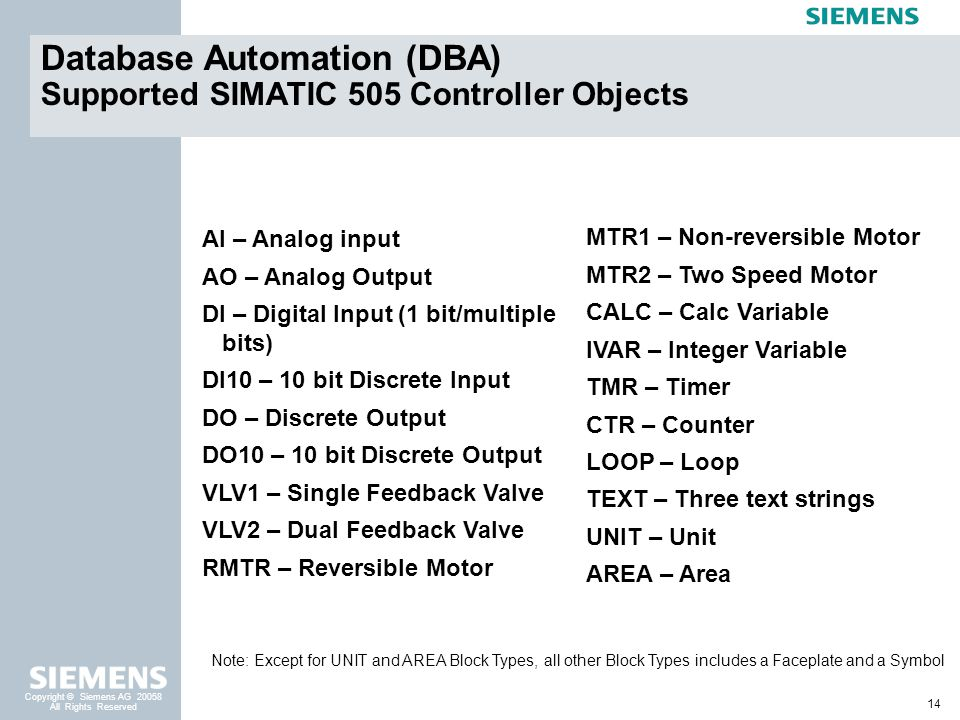 Database Automation (DBA) Supported SIMATIC 505 Controller Objects