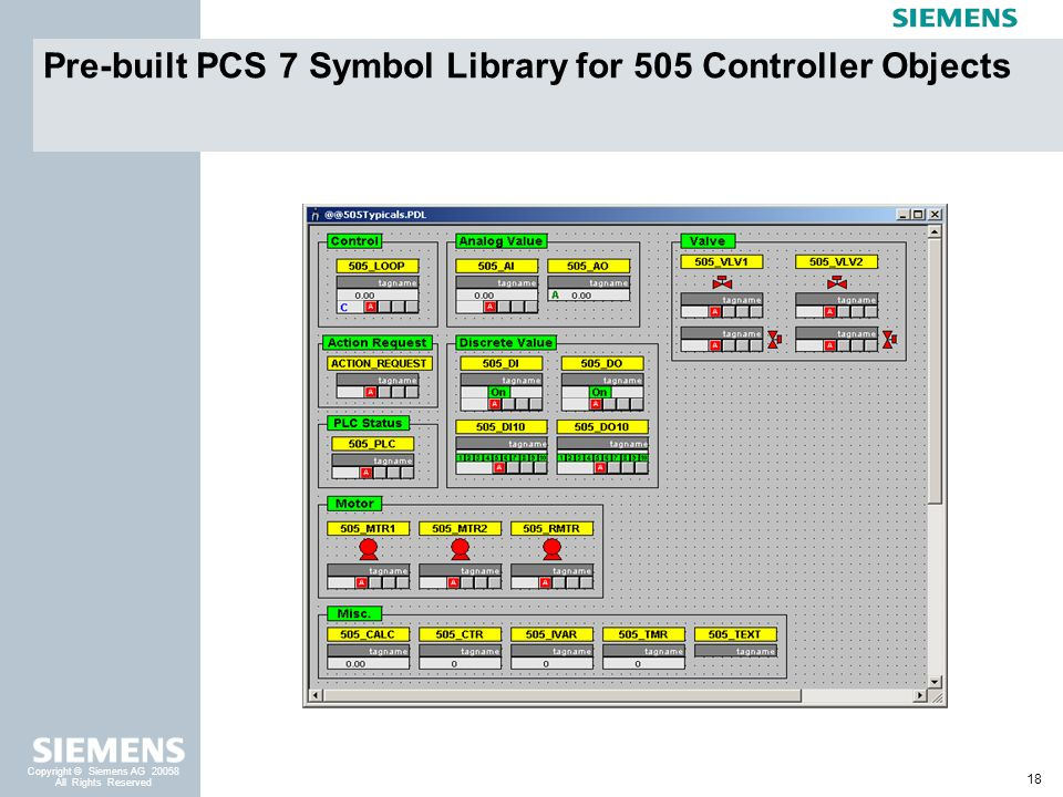 Pre-built PCS 7 Symbol Library for 505 Controller Objects