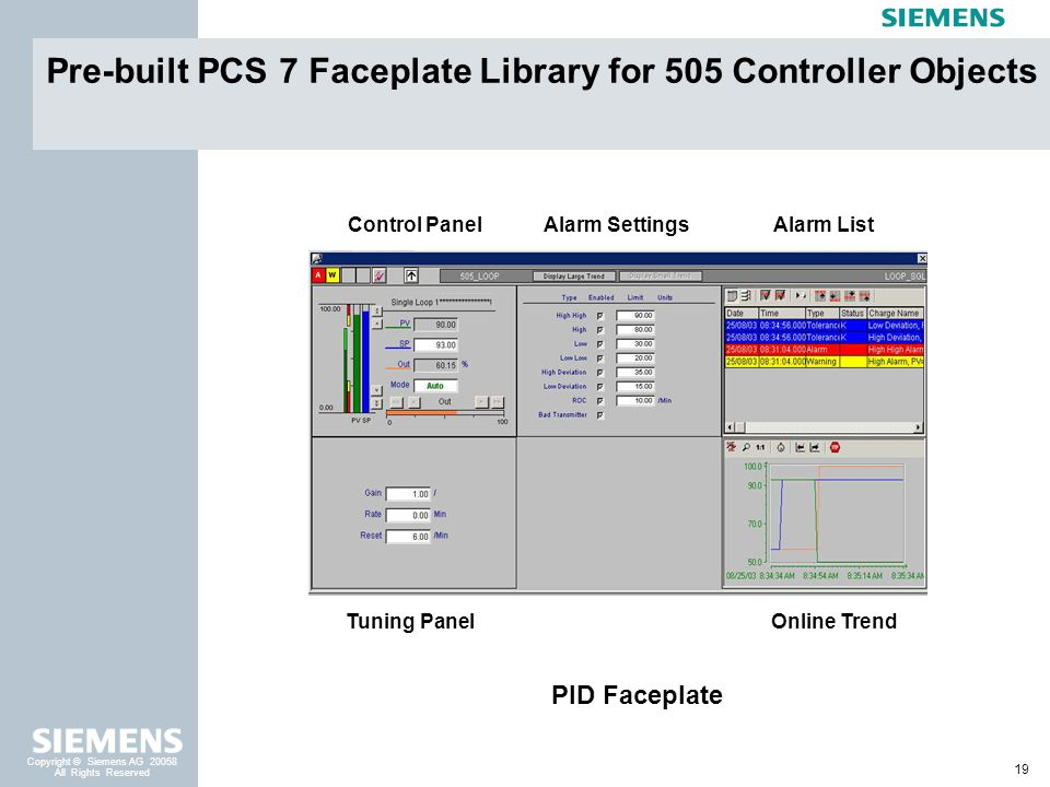 Pre-built PCS 7 Faceplate Library for 505 Controller Objects